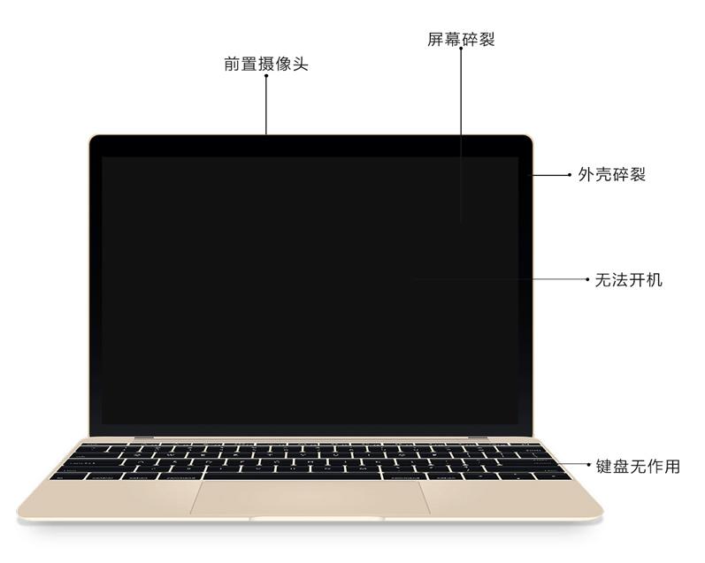 Mac万博客户端ios
